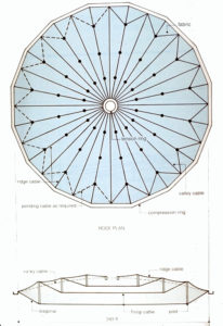 Structural Domes